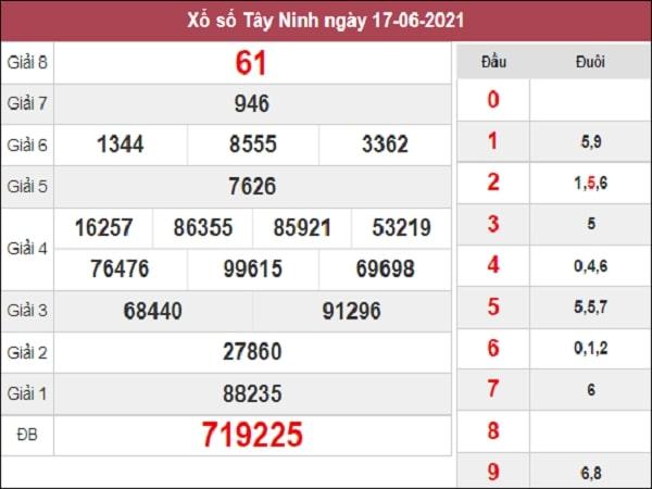 Dự đoán XSTN 24-06-2021
