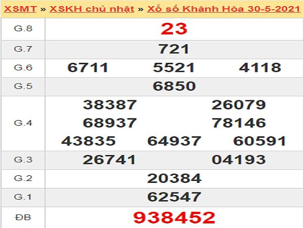Soi cầu XSKH 2/6/2021