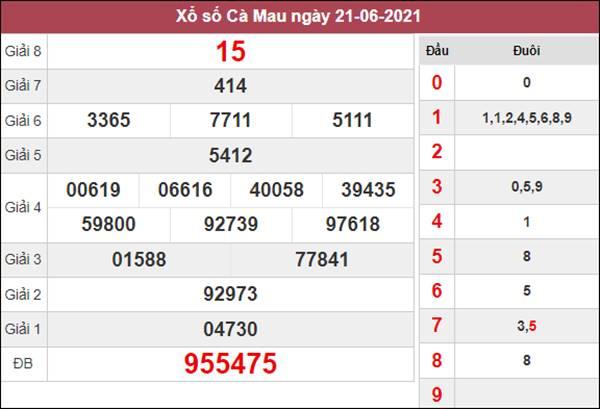 Thống kê XSCM 28/6/2021 thứ 2 chốt cặp số may mắn