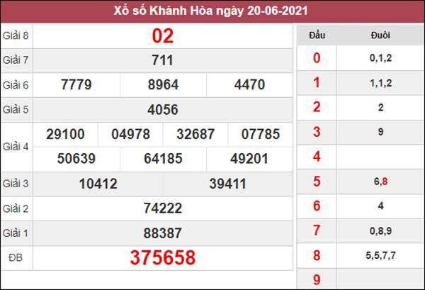 Dự đoán XSKH 23/6/2021 thứ 4 chốt cầu lô VIP Khánh Hòa