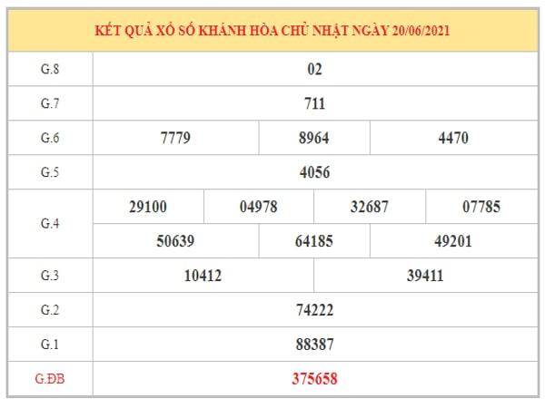Nhận định KQXSKH ngày 23/6/2021 dựa trên kết quả kì trước