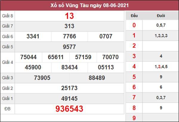 Nhận định KQXS Vũng Tàu 15/6/2021 thứ 3 siêu chuẩn