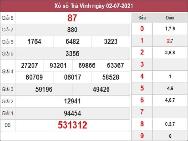 Dự đoán XSTV 09-07-2021