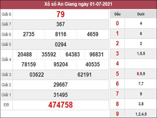 Dự đoán XSAG ngày 8/7/2021 dựa trên kết quả kì trước