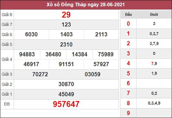 Nhận định KQXS Đồng Tháp 5/7/2021 chốt XSDT hôm nay