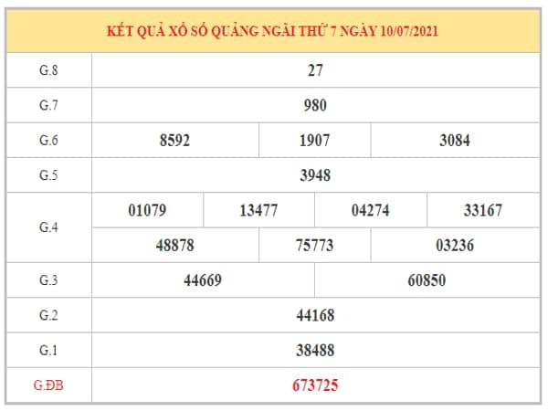 Dự đoán XSQNG ngày 17/7/2021 dựa trên kết quả kì trước