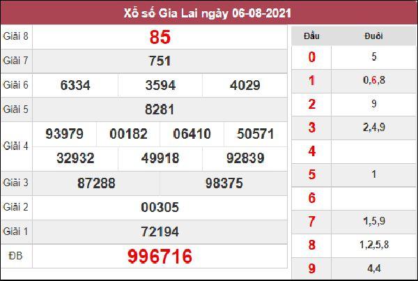 Nhận định KQXSGL 13/8/2021 thứ 6 chốt số tỷ lệ trúng cao