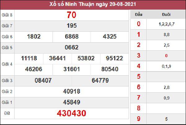 Soi cầu XSNT 27/8/2021 chốt bạch thủ lô Ninh Thuận thứ 6