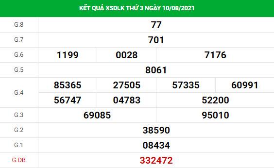 Thống kê soi cầu xổ số Daklak ngày 17/8/2021 hôm nay