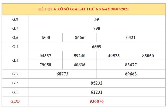 Soi cầu XSGL ngày 6/8/2021 dựa trên kết quả kì trước