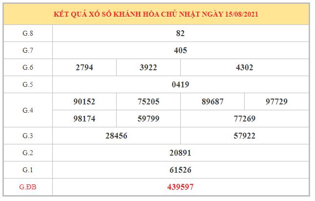 Thống kê KQXSKH ngày 18/8/2021 dựa trên kết quả kì trước