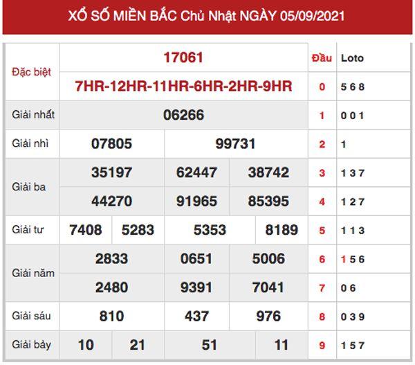 Nhận định SXMB 6/9/2021 chốt đầu đuôi giải đặc biệt XSTD