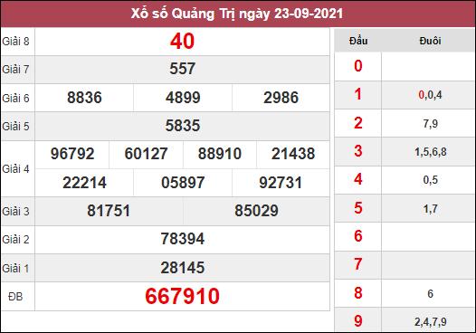 Nhận định KQXSQT ngày 30/9/2021 dựa trên kết quả kì trước