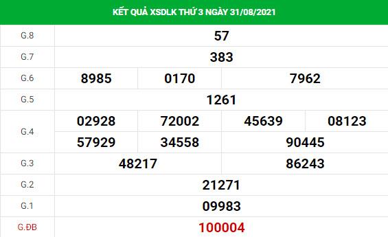 Phân tích XSDLK ngày 7/9 hôm nay thứ 3 chính xác