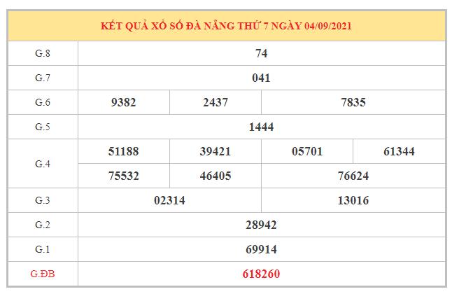 Nhận định KQXSDNG ngày 8/9/2021 dựa trên kết quả kì trước