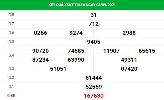 Soi cầu dự đoán xổ số Ninh Thuận 10/9/2021 thứ 6 chuẩn xác