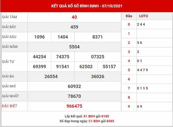 Thống kê XSBDH ngày 14/10/2021
