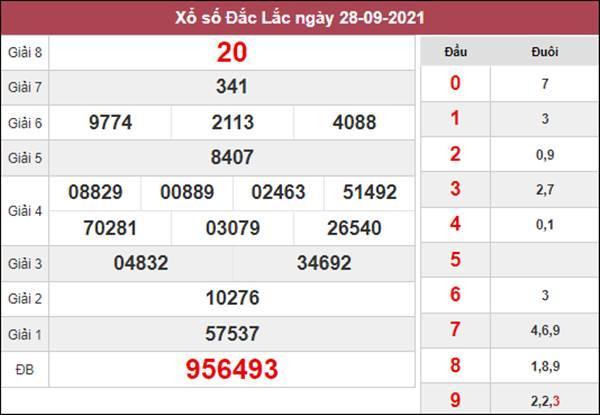 Thống kê XSDLK 5/10/2021 chốt số đẹp đài ĐăkLắc